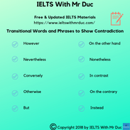 Words and phrases to show contradiction in academic writing