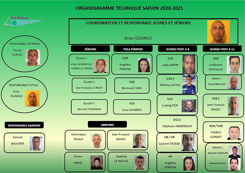 organigramme tech 1.png
