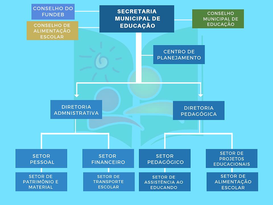 Secretaria_municipal_de_educação.png