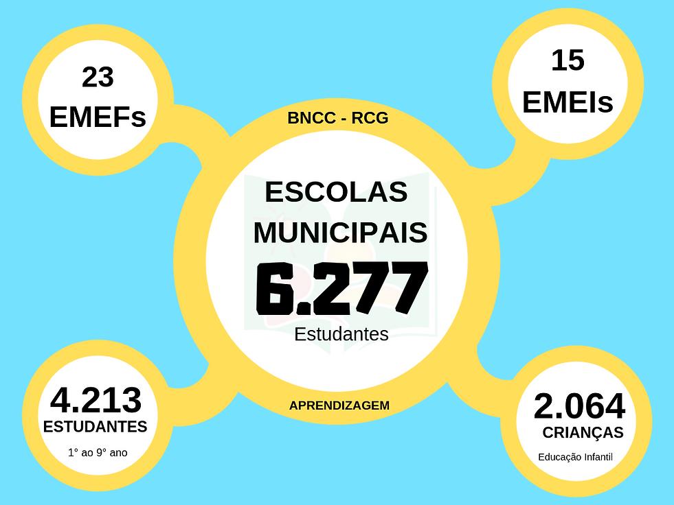 BNCC - RCG.png