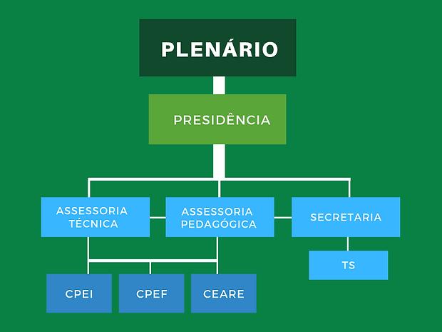 Cópia_de_Secretaria_municipal_de_educaçã