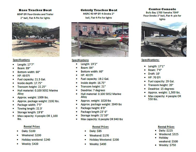 ORC Boat Rental Info