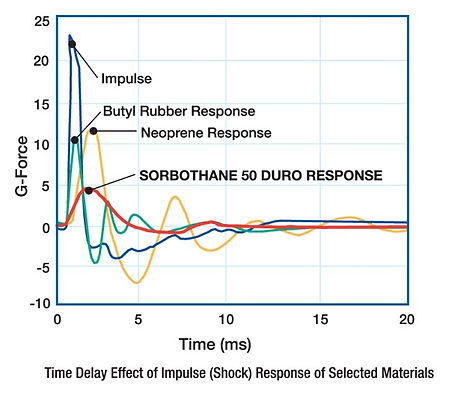 performance-curves-shock_edited.jpg