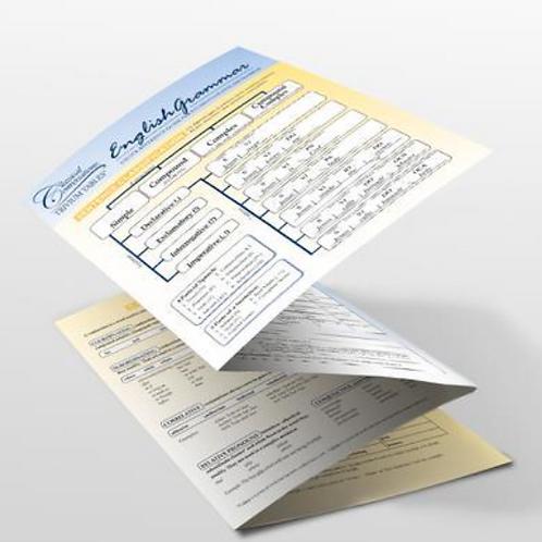 Trivium Tables®: English Grammar
