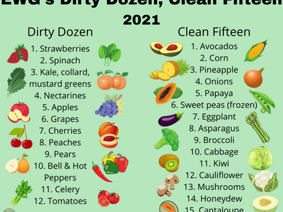 How to Eat Clean on a Savvy Budget