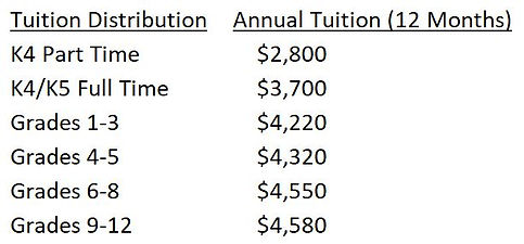 Tuition_Grid_2021_2022_Z200.JPG