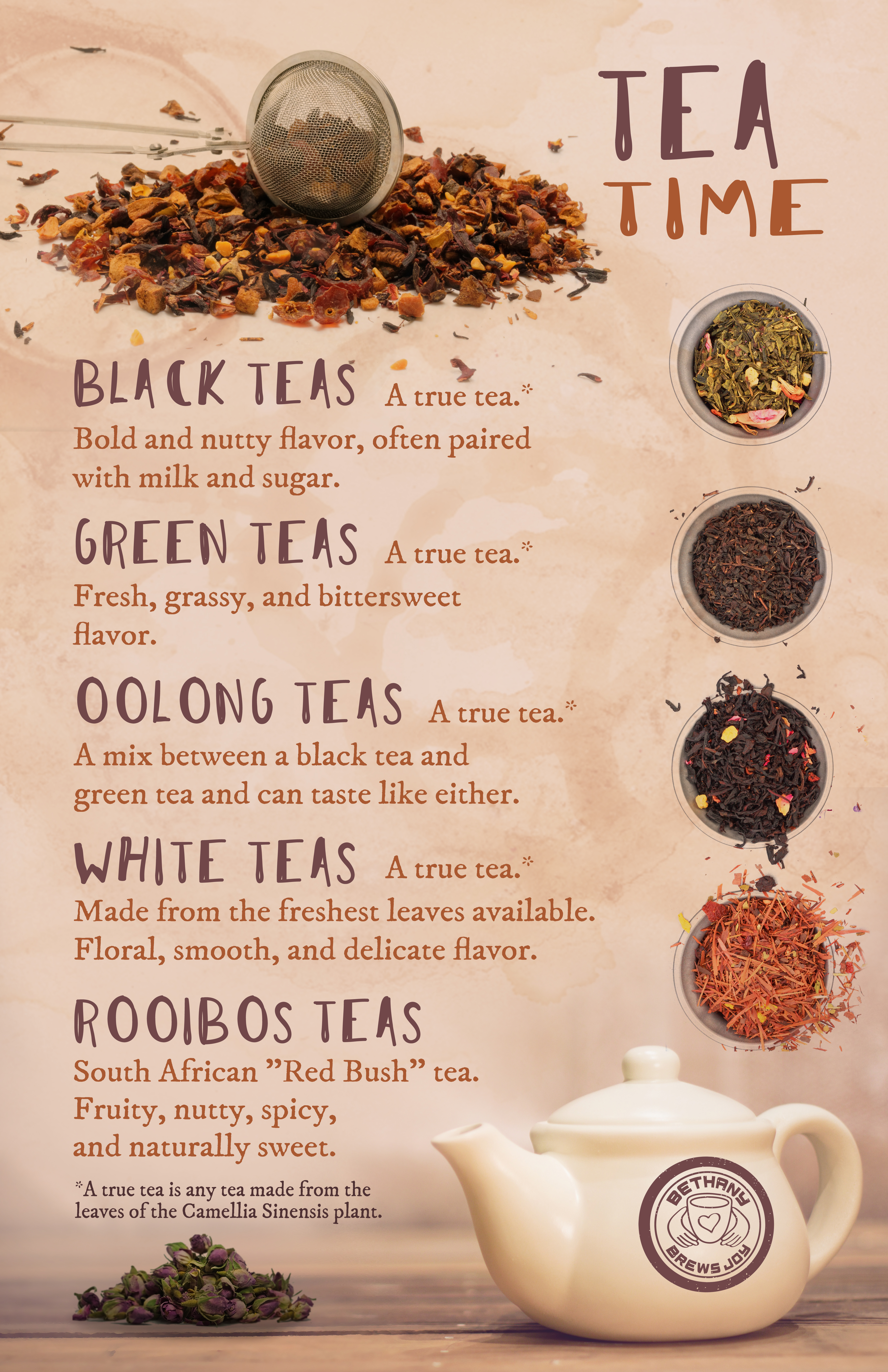 Tea menu ideas v3