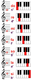 solfege-voice-exercise.png