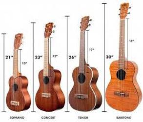 change ukulele string soprano concert tenor baritone