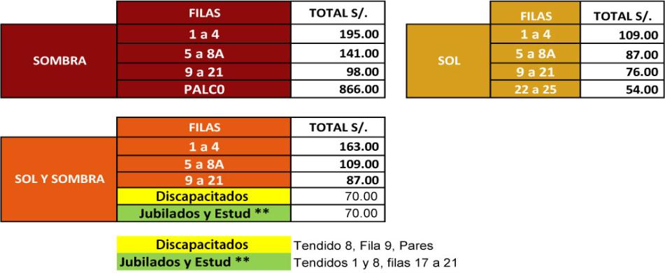 Precios-novillada-1.png