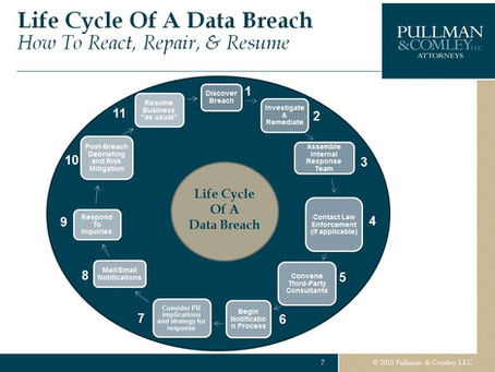 Cybersecurity Seminar June 2015 – Life Cycle of a Data Breach
