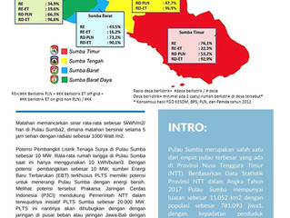 SUMBA UNTUK INDONESIA
