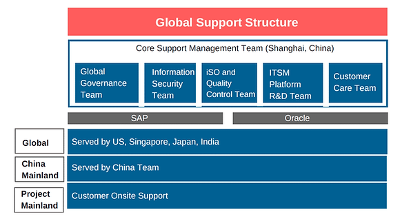 AMS-Global-Support-Structure (1).png
