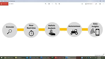 website features.png