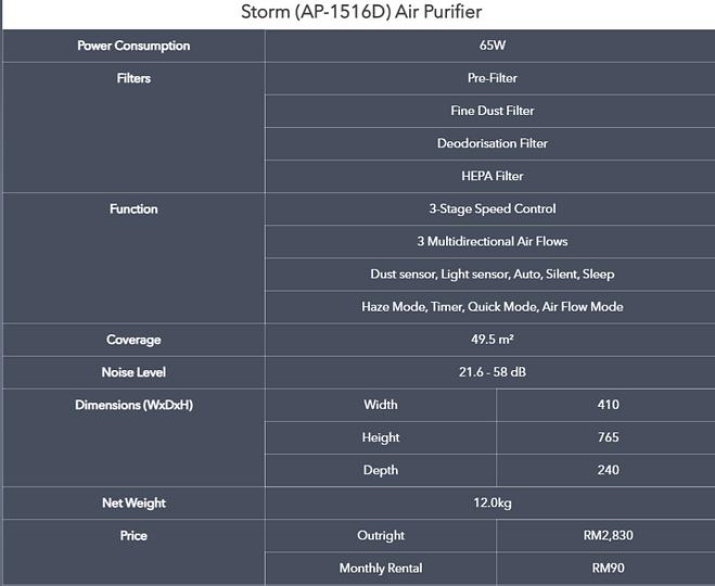 storm Spec.png