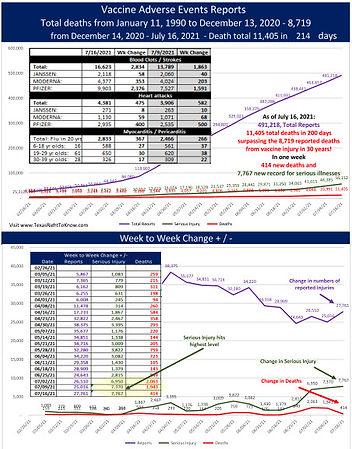 071621 VAERS chart.jpg