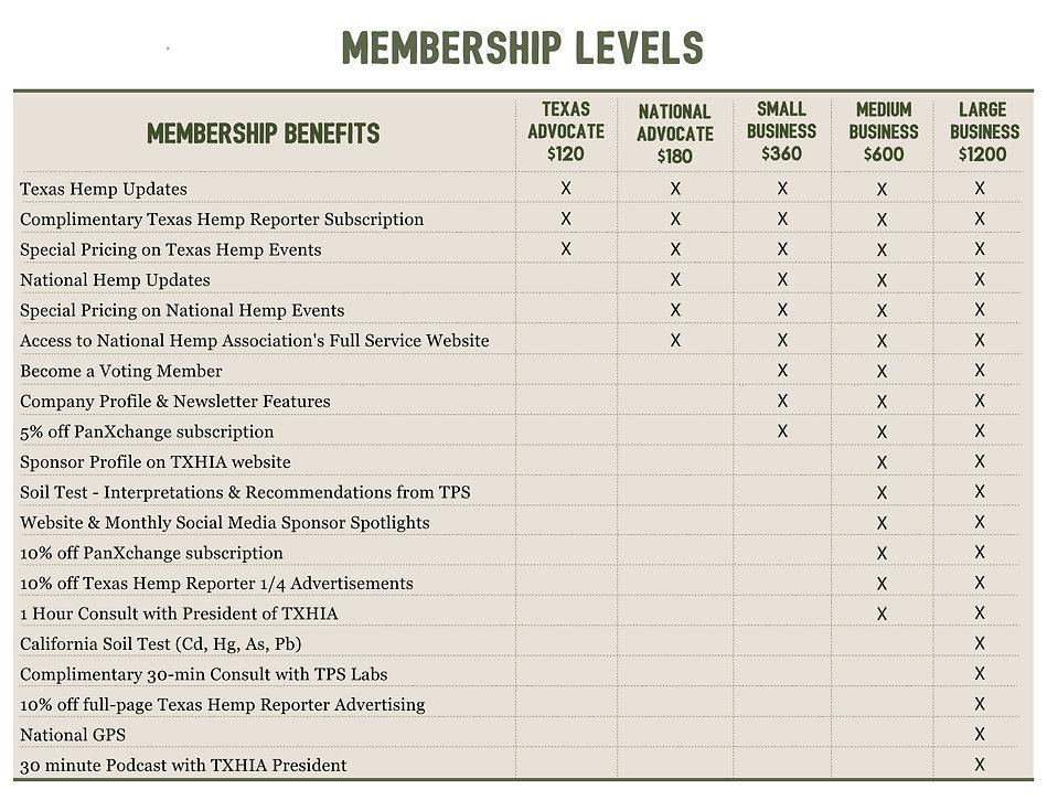 TXHIA-MembershipTiers-websitegraphic.jpg