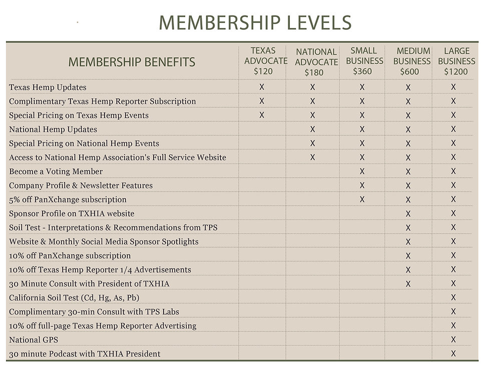 TXHIA-MembershipTiers.jpg