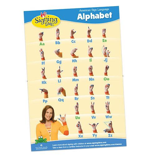 ABC Chart