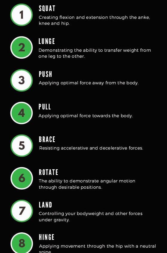 pillars-of-movement1