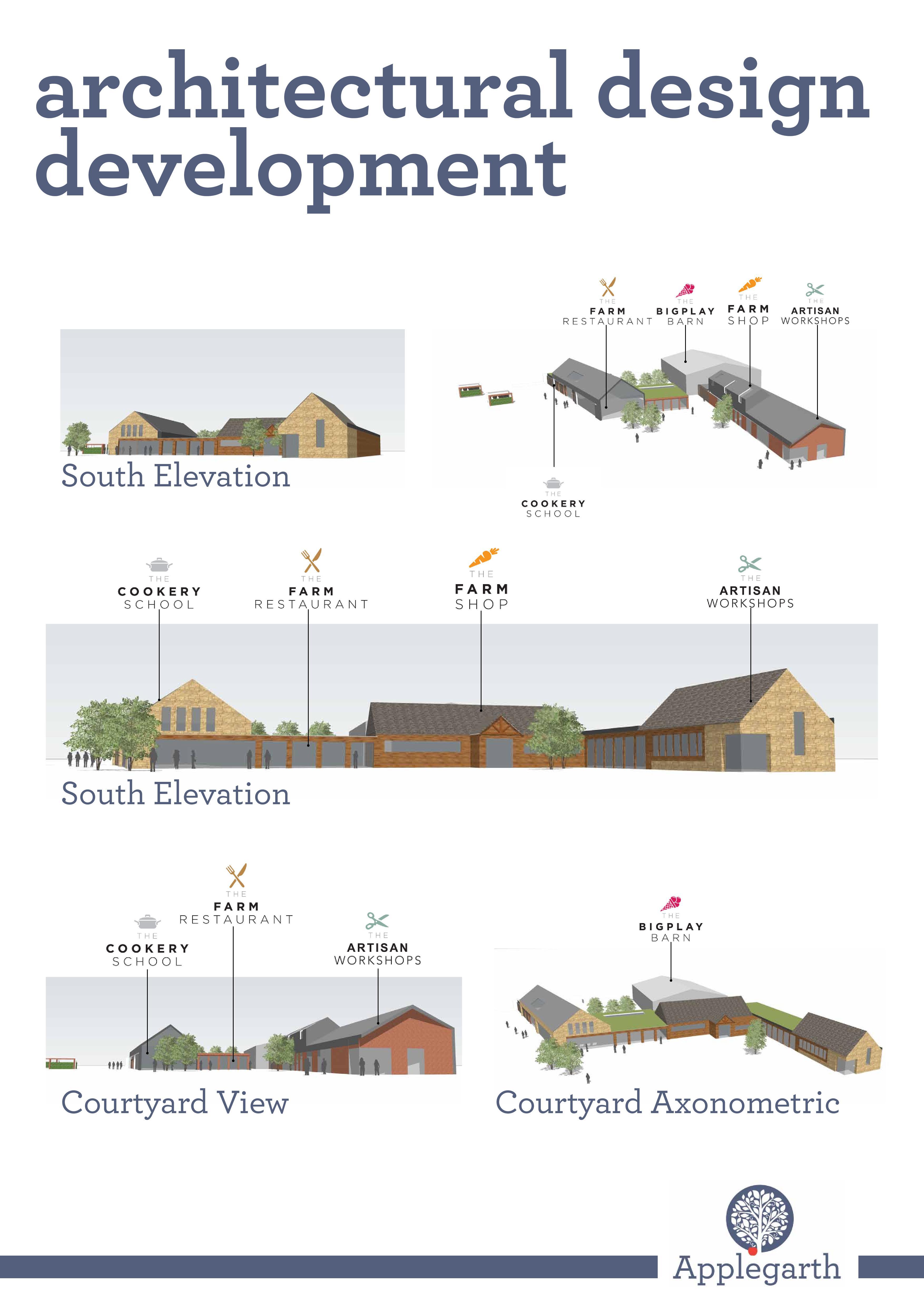 Applegarth Farm Public Consultation page 6-page-001.jpg