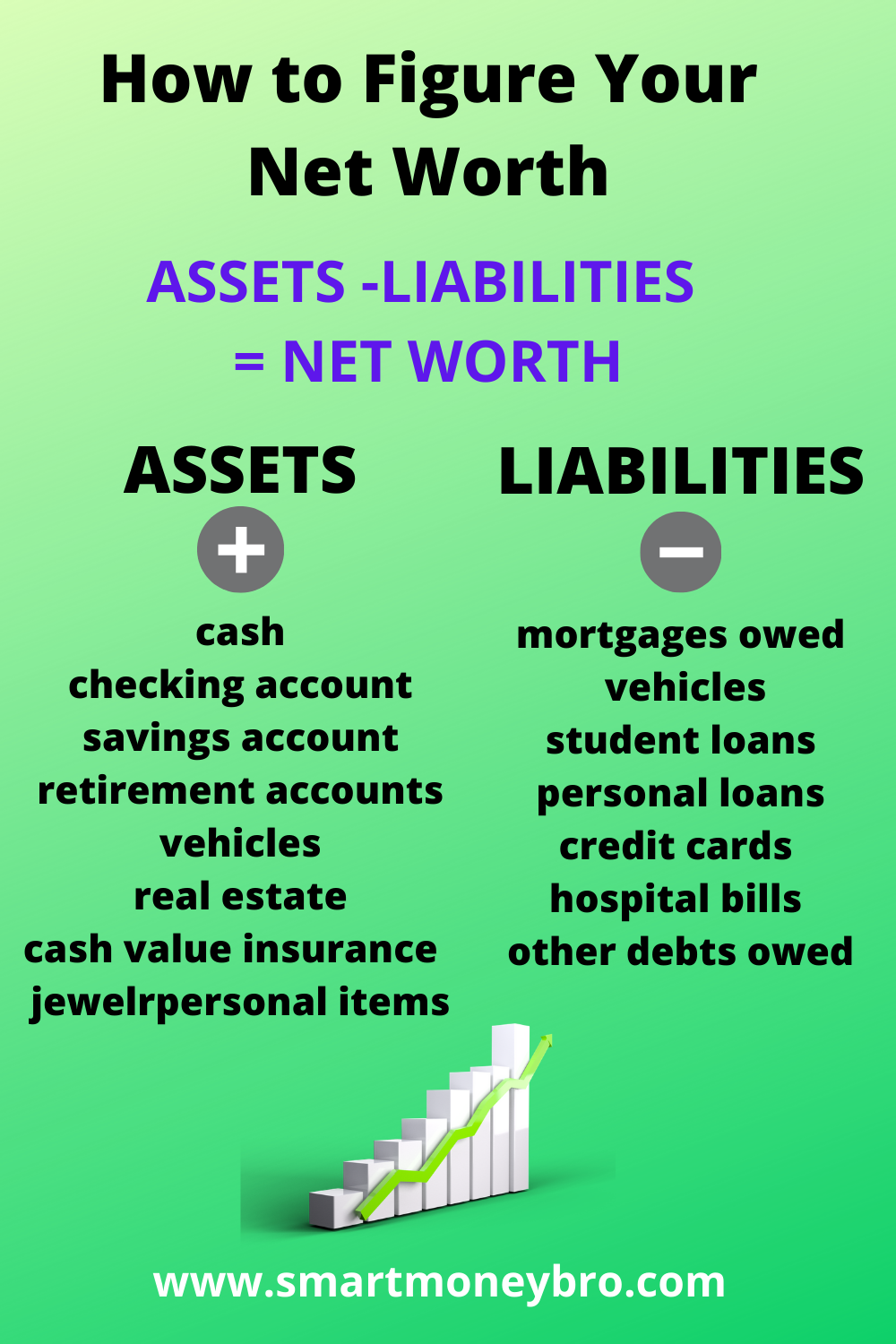 The Net Worth formula for individual wealth and success in life