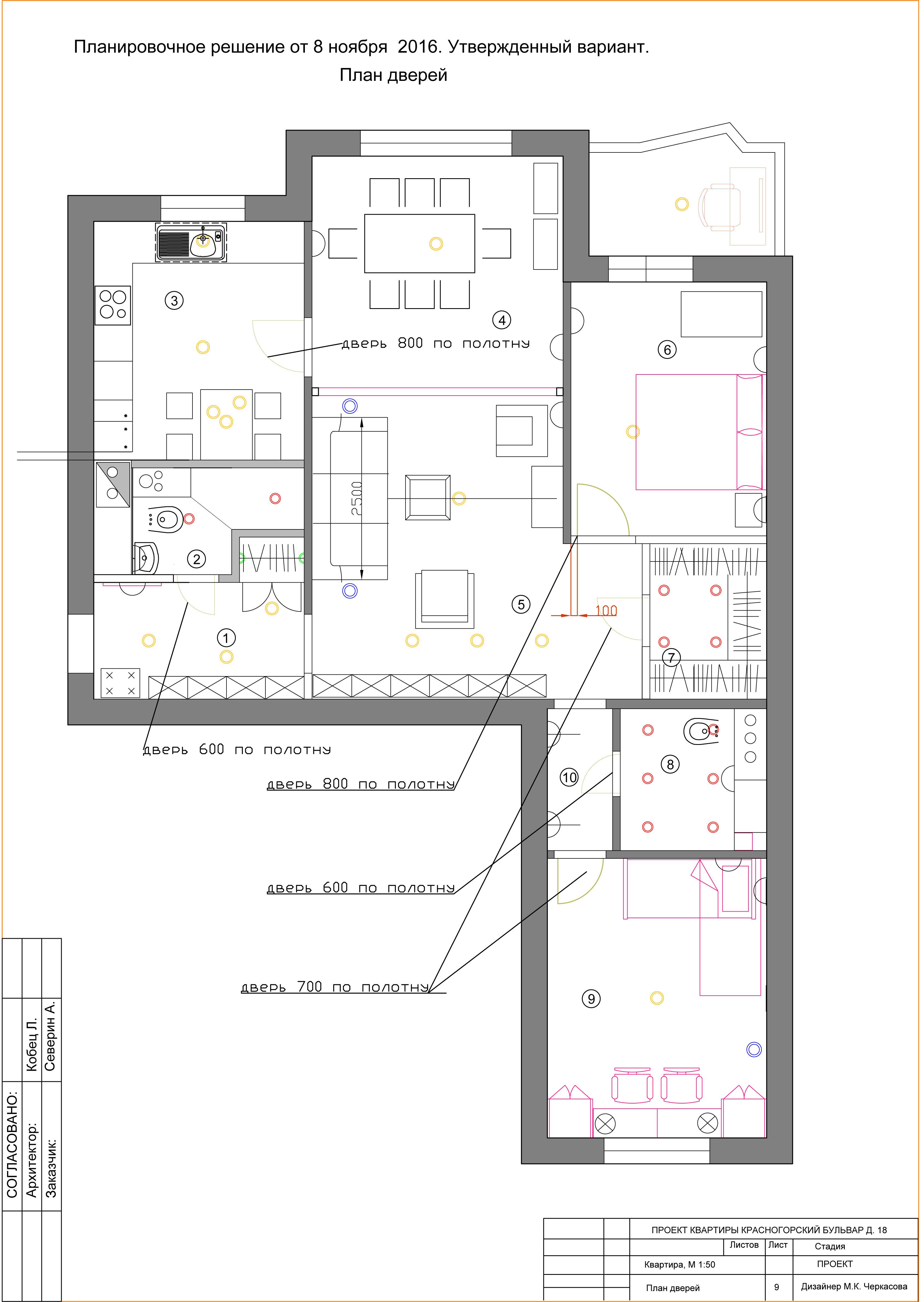 Лист_9_ план дверей