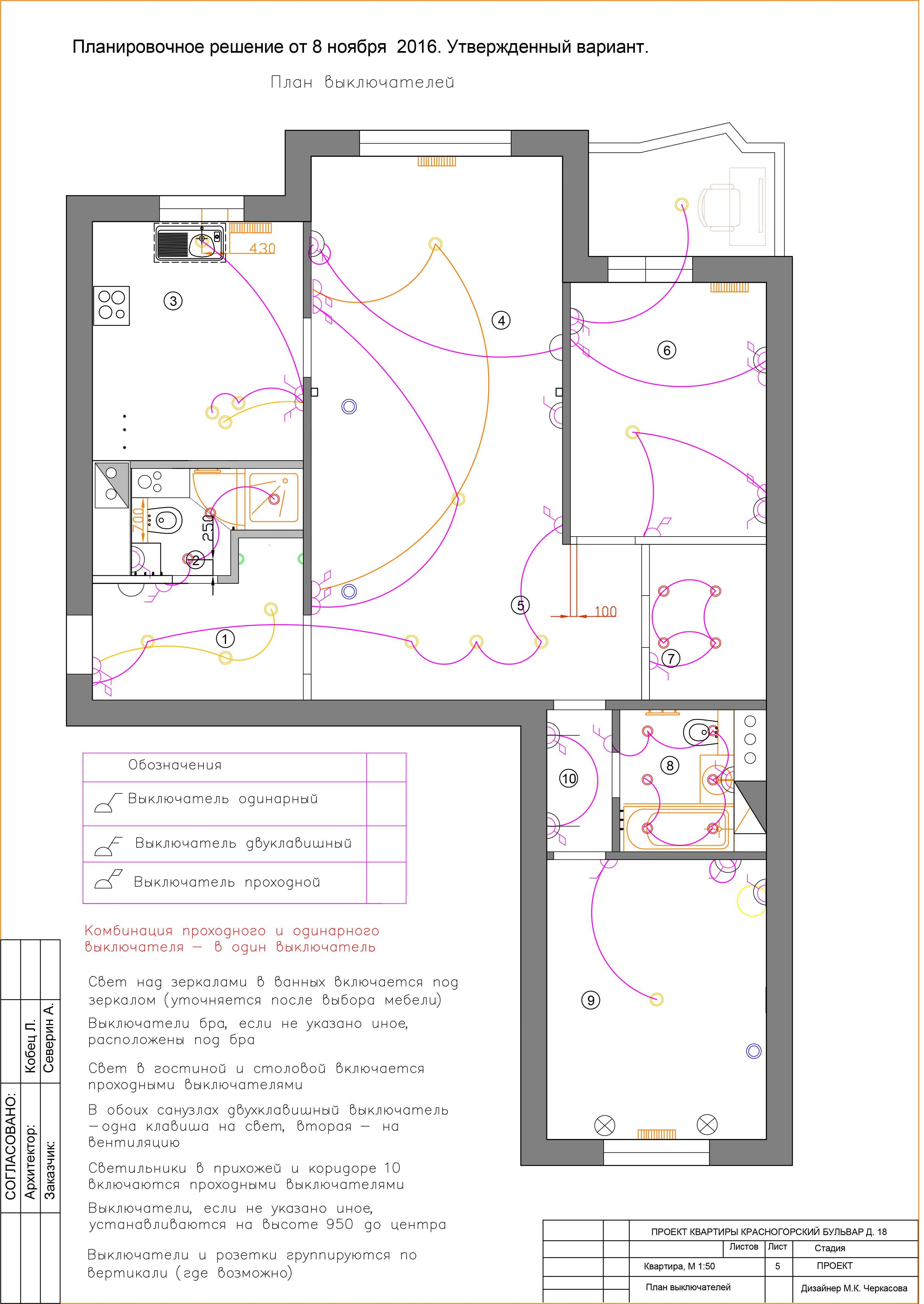 Лист_5_план выключателей