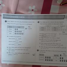 Bhavenna's Maths Work