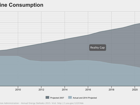 "The Renewable Fuels Standard: A Piece of ""Broken Legislation""…OR Is It?"