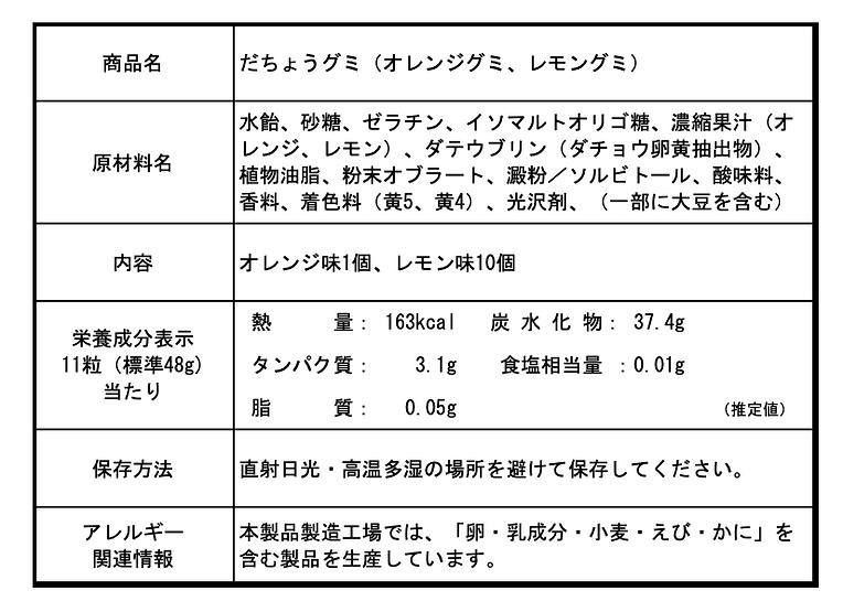ダチョウ力グミ オレンジ・レモン 成分