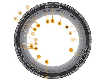 Aprende a leer las letras y números de tus neumáticos