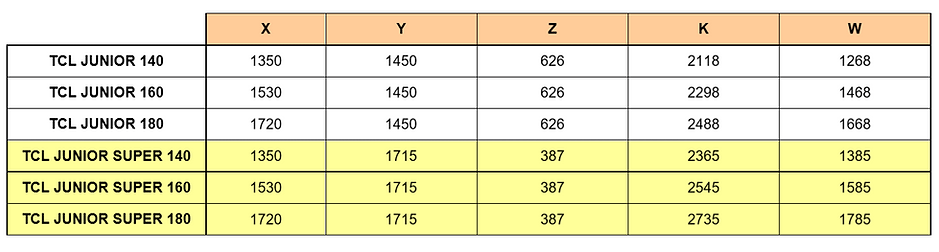 tabella spostamento tcl junior.png