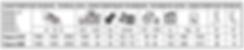 tabella caratteristiche tecniche vipera.
