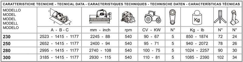 trl-mr-mt- caratteistiche-tecniche-2021.