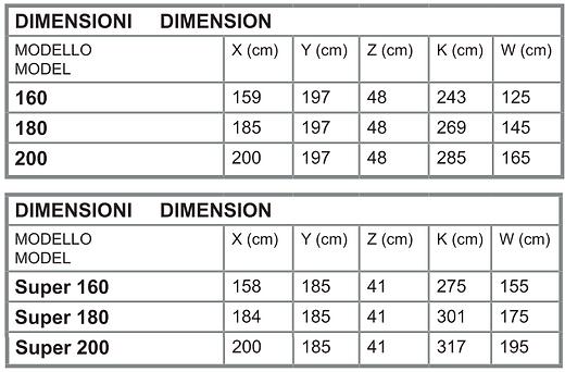 tabella spostamento tcl dynamic.png