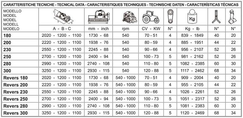 TABELLA 2021 CARATTERISTICHE TECNICHE PA