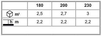 tabella dati spostamento hornet.jpg
