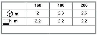 tabella spostamento dimensioni green bee
