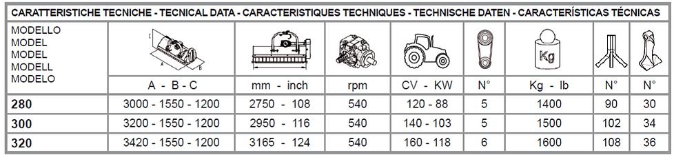 tabella caratteristiche tecniche.png