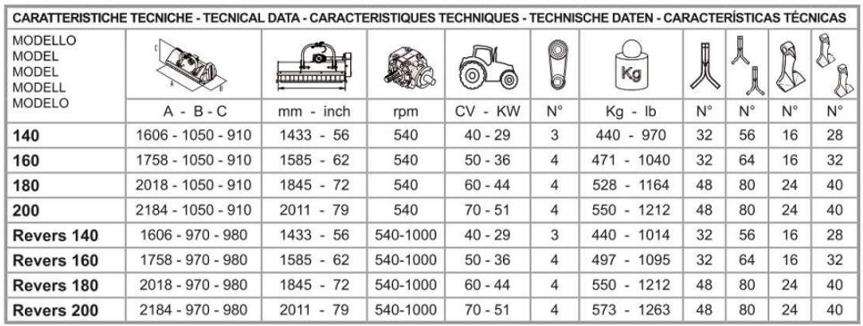 CARATTERISTICHE 2021 TIGRA .png