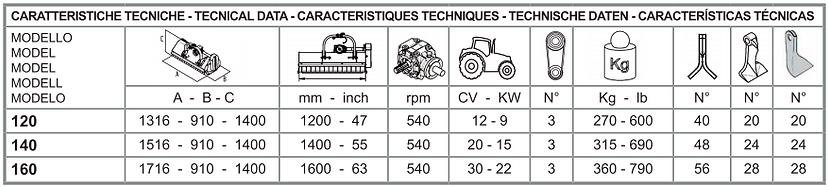 CARATTERISTICHE TECNICHE EXTREME.png