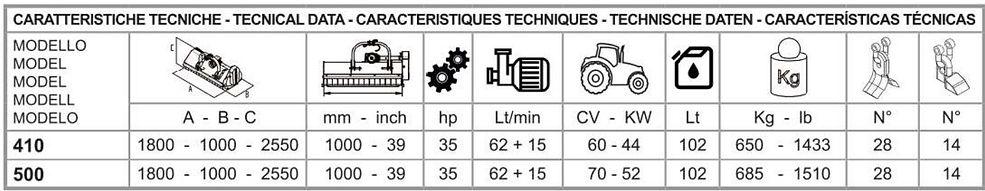 caratteristiche tecniche vipera .jpg