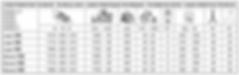 tabella caratteristiche tecniche lupo.pn
