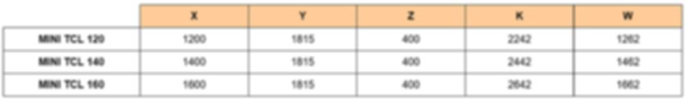 tabella spostamento mini tcl.png