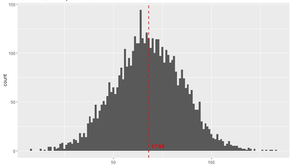 Confidence Intervals: Can I Be Excused?