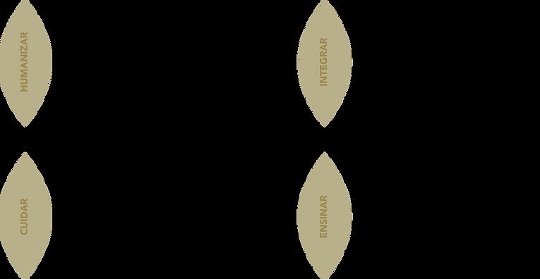 7 pilares_01.png