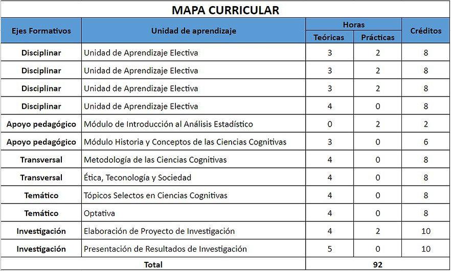 MapaCurricularSimpleMCC.JPG