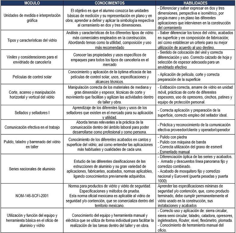 Módulo_de_conocimientos_báscios_.jpg
