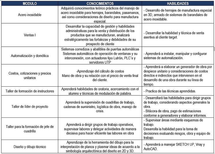 Módulo_alta_especialización.jpg